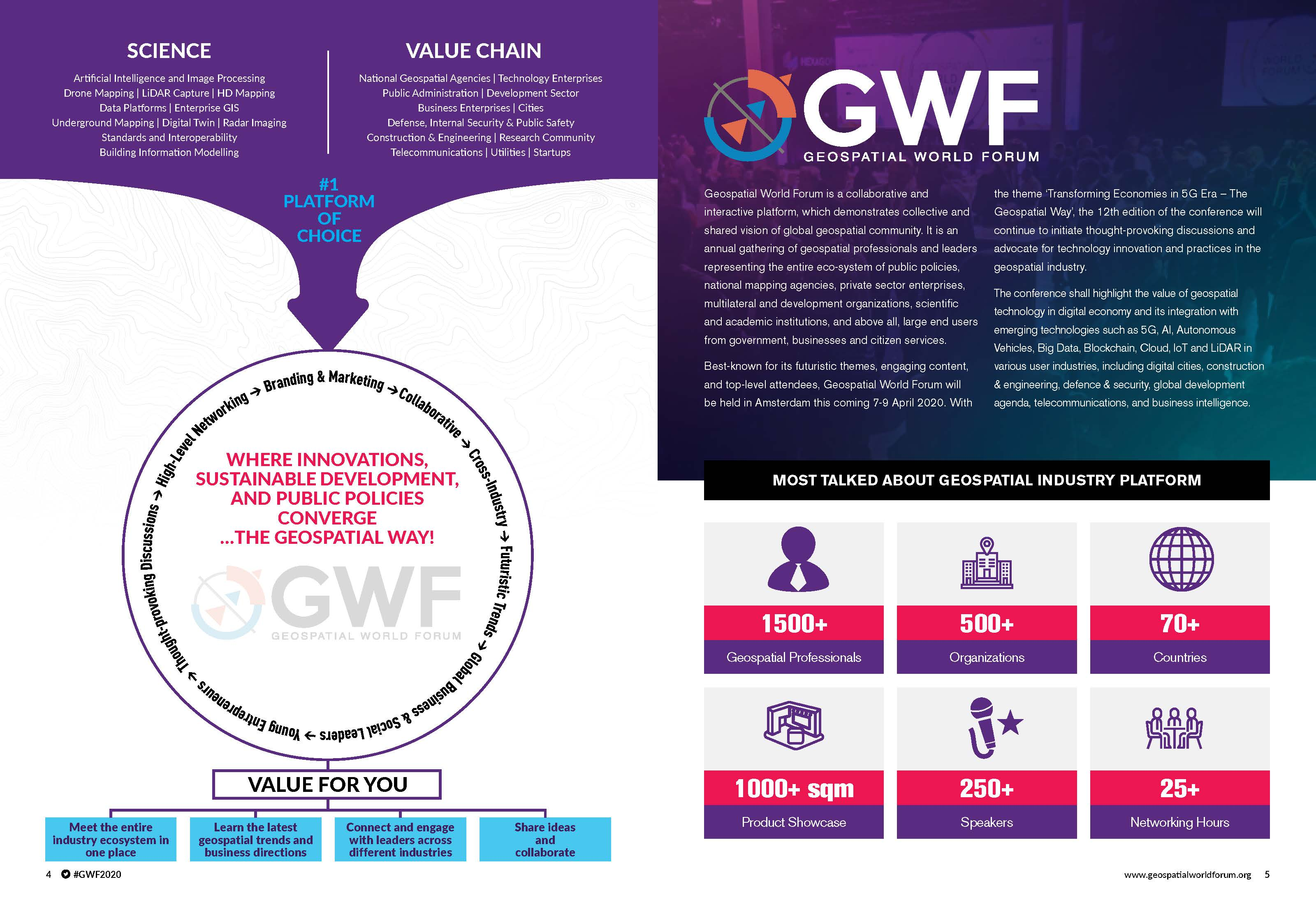 GWF 2020 Brochure_Page_03