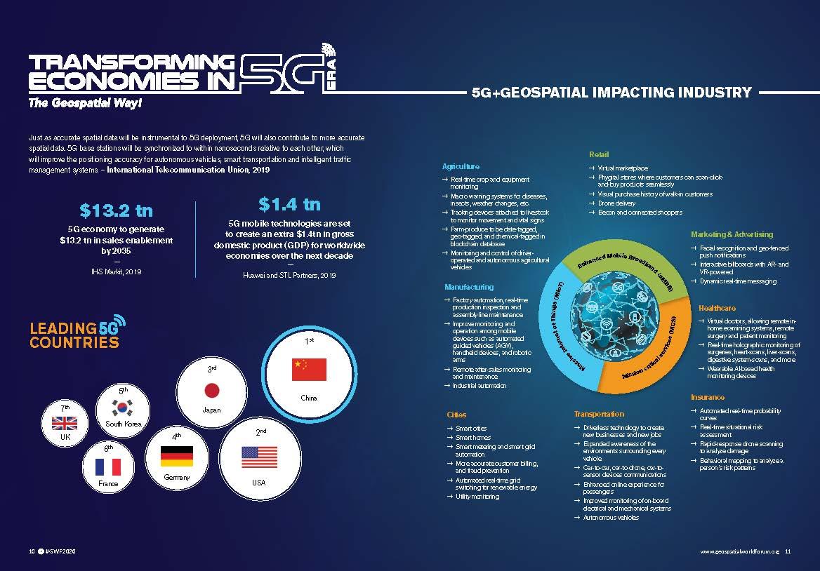 GWF 2020 Brochure_Page_06